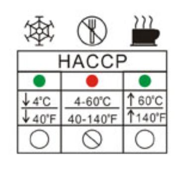 Thermomètre Infrarouge pour inspection alimentaire avec certificat d'étalonnage-3064