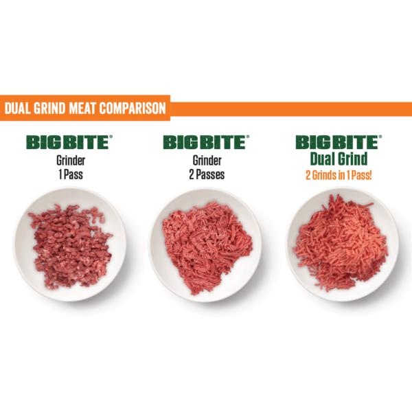 """Hachoir à viande """"Big Bite®"""" à double coupe pour usage professionnel, jauge# 8"""